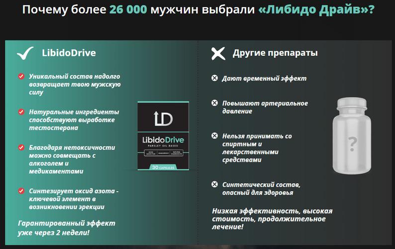 ЛИБИДО ДРАЙВ (Libido Drive)