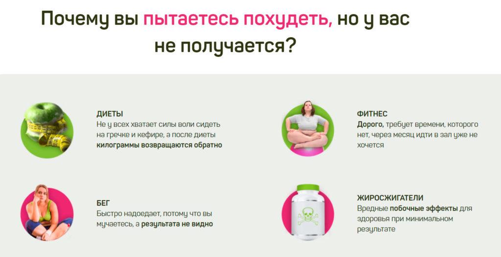 Препарат Фруталика для похудения как похудеть