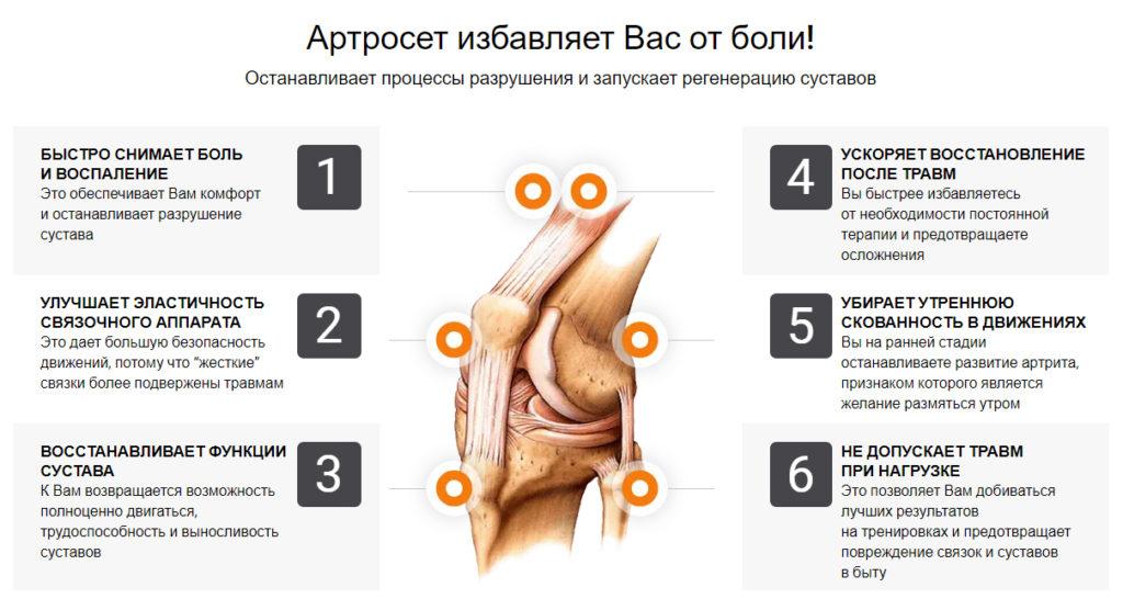 Таблетки Артросет (Artroset) для суставов показания
