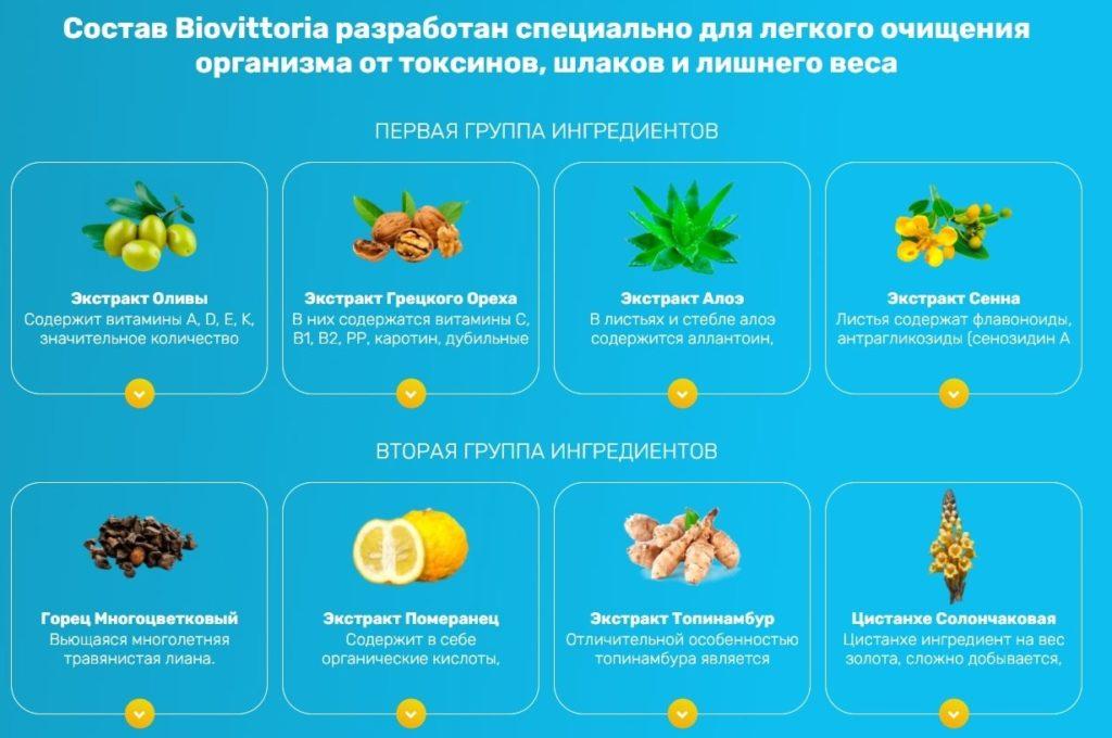 Капсулы для похудения BioVittoria состав