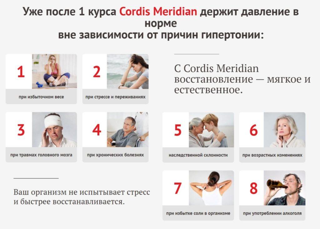 Капсулы Кордис Меридиан (Cordis Meridian) от гипертонии показания