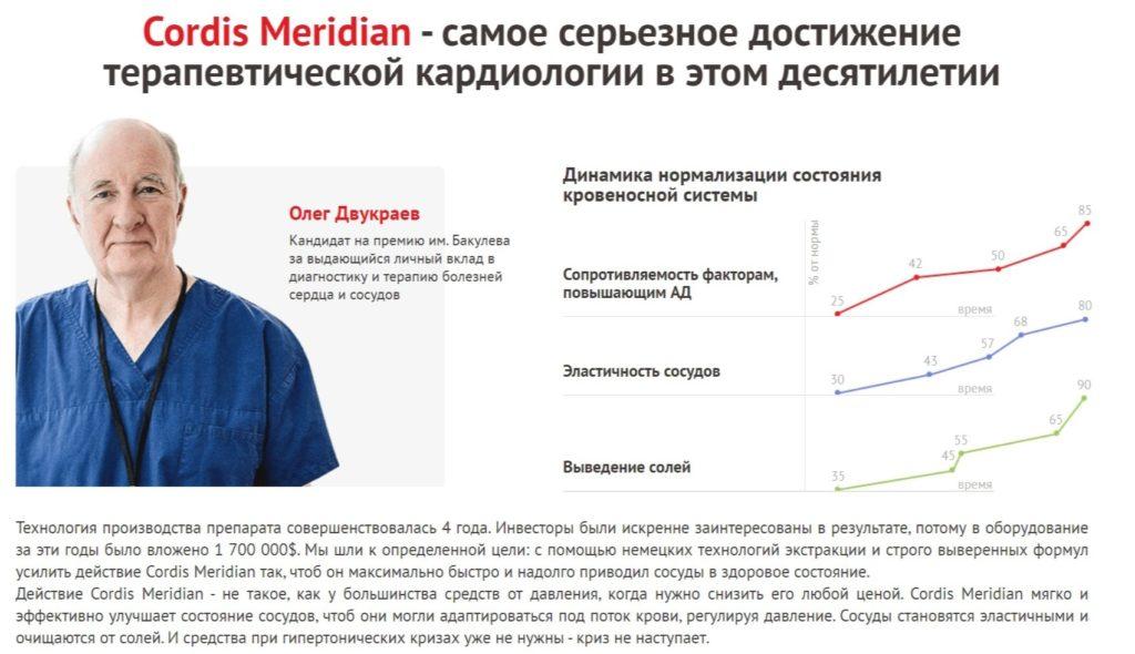 Капсулы Кордис Меридиан (Cordis Meridian) от гипертонии отзывы врачей