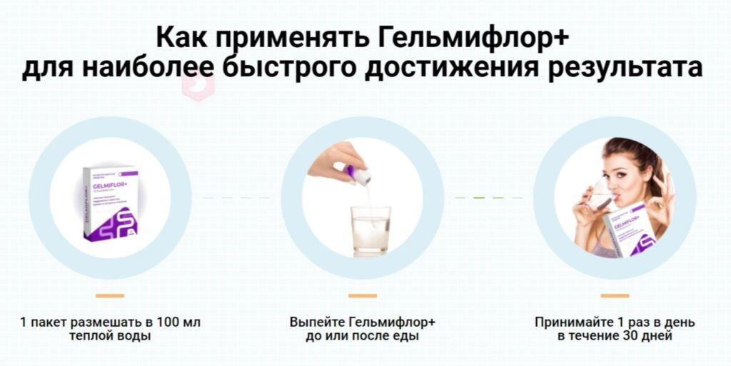 Препарат Гельмифлор Плюс от паразитов инструкция