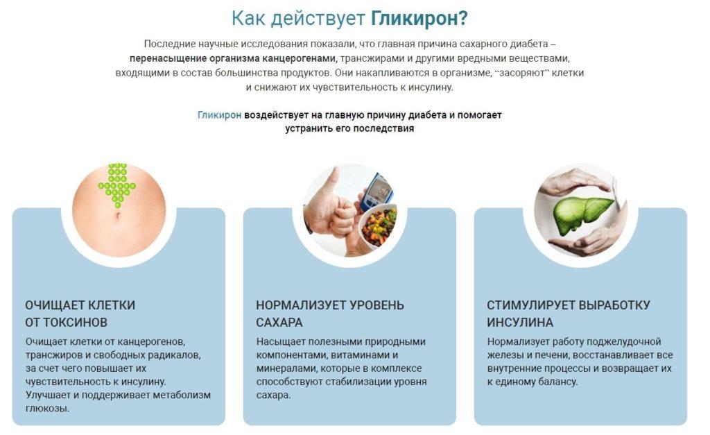 Лекарство Гликирон от диабета действие