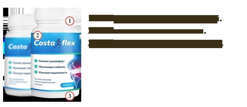 Препарат Costaflex (Костафлекс) для лечение суставов оригинал