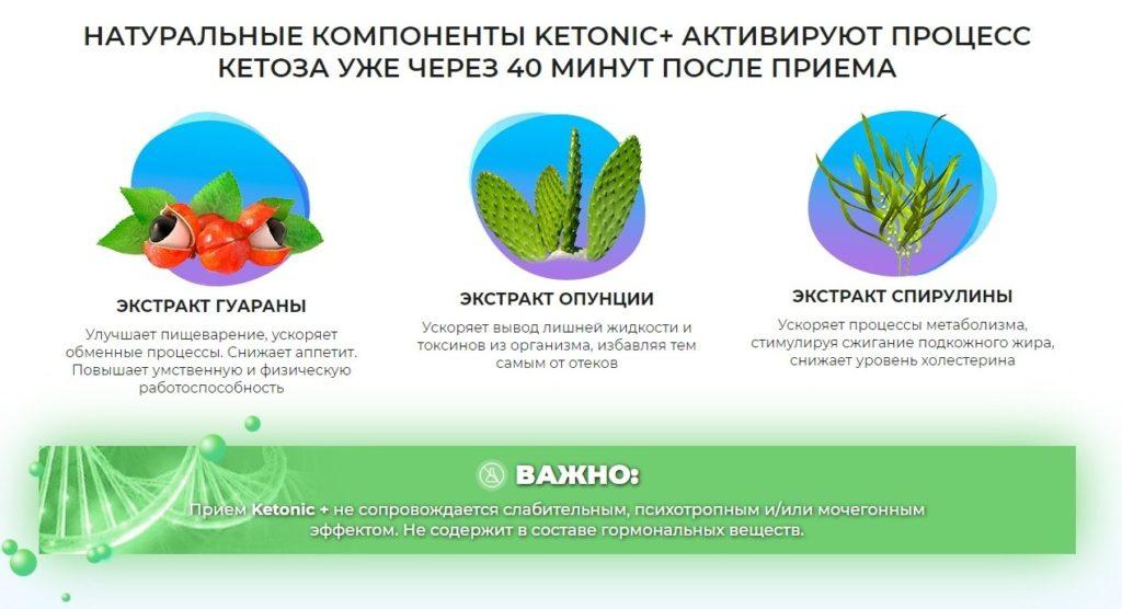Таблетки Ketonic + (Кетоник +) для похудения состав