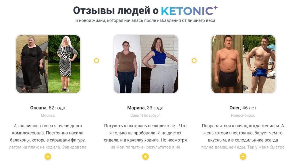Таблетки Ketonic + (Кетоник +) для похудения отзывы