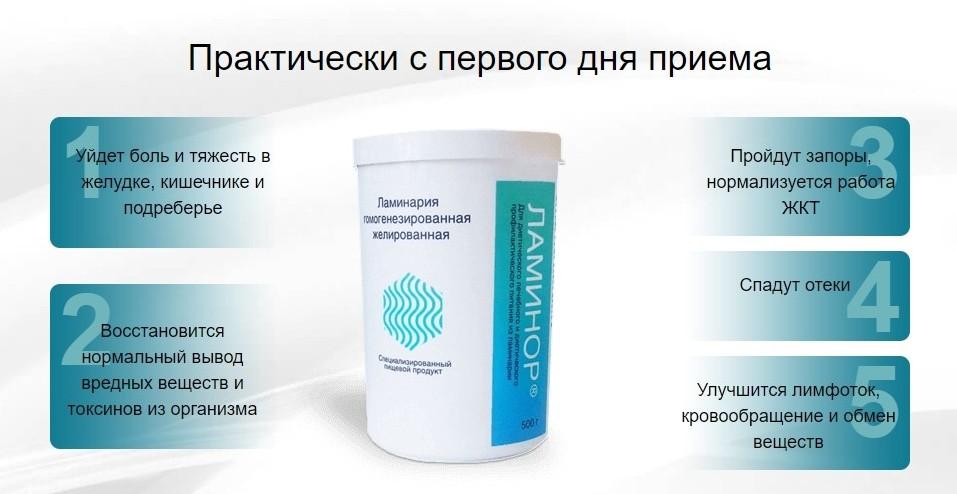 Лимфогель ЛАМИНОР как действует