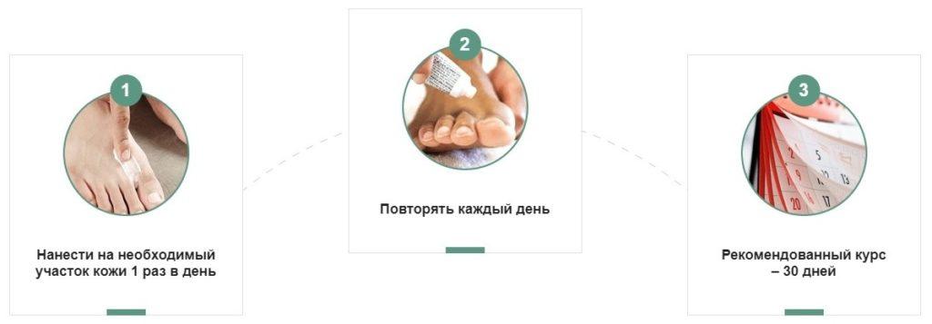 Мазь от грибка Миковизин инструкция