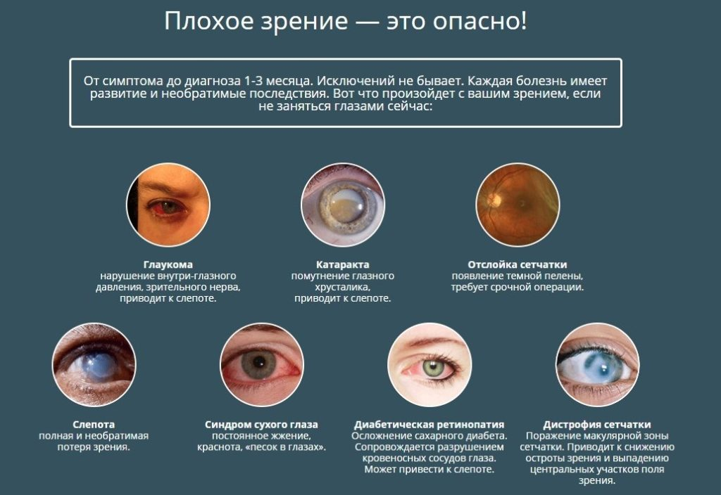 Оптивин - лекарство для глаз 2