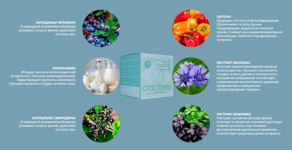 Оптофрин для зрения состав