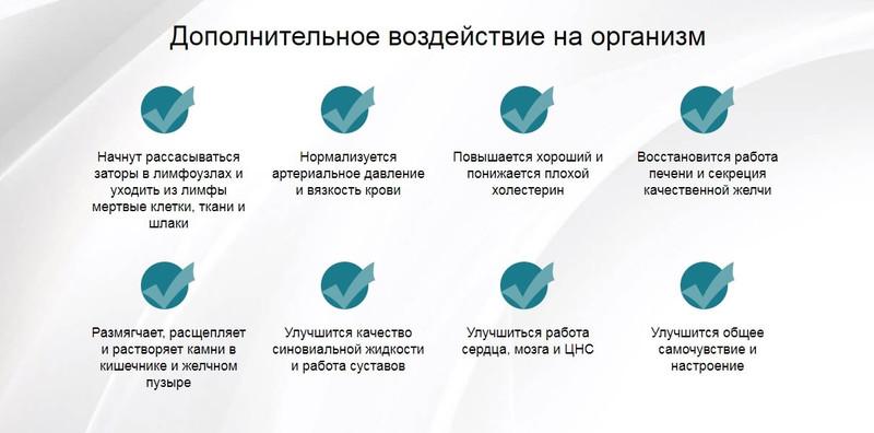 Лимфогель ЛАМИНОР состав